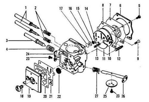 How to Adjust a Husqvarna Carburetor 142
