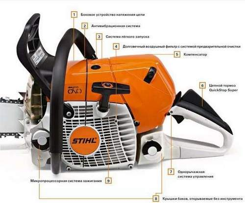 How to Adjust the Oil Flow on a Chainsaw