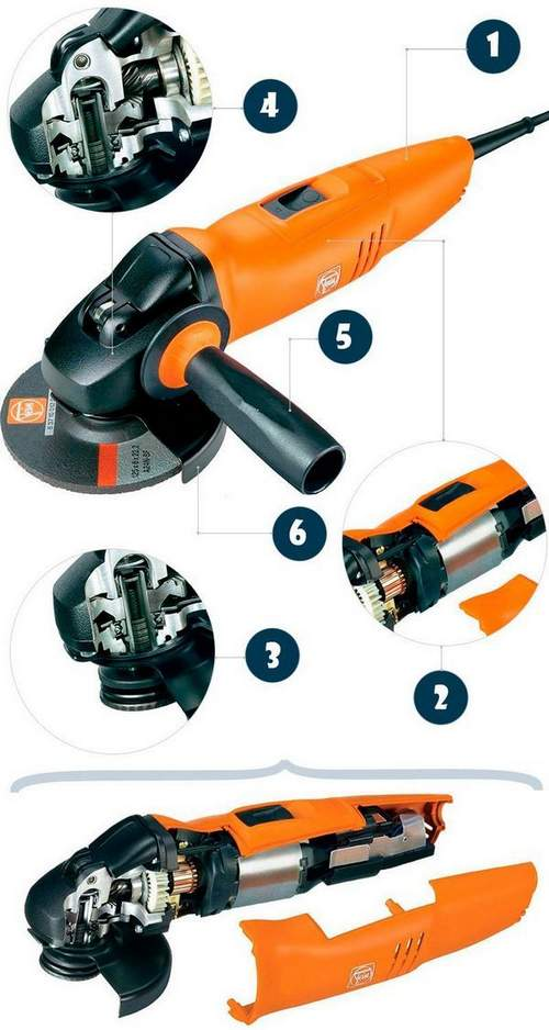 How to Choose the Right Angle Grinder For Home