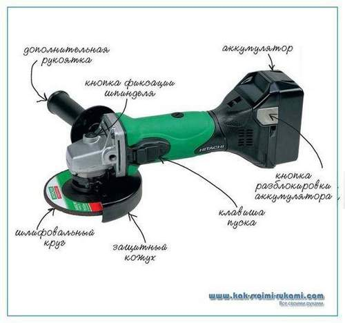 How to Make an Angle Grinder On a Battery