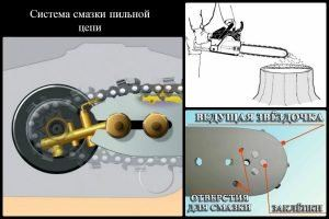 How to Rivet a Chainsaw Chain