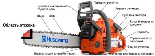 How to Test a Spark On a Chainsaw