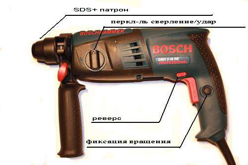Makita Puncher How to Insert a Drill
