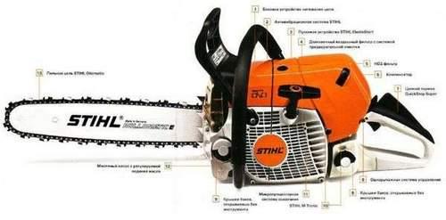 Stihl 170 Chain Lubrication System