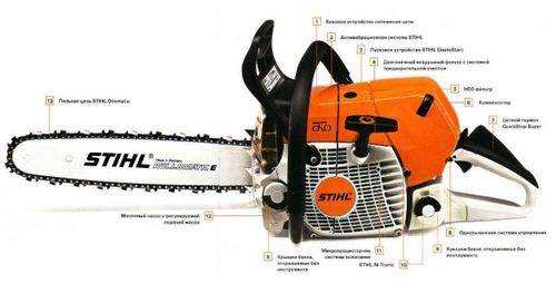 Stihl chainsaw running in ms 180